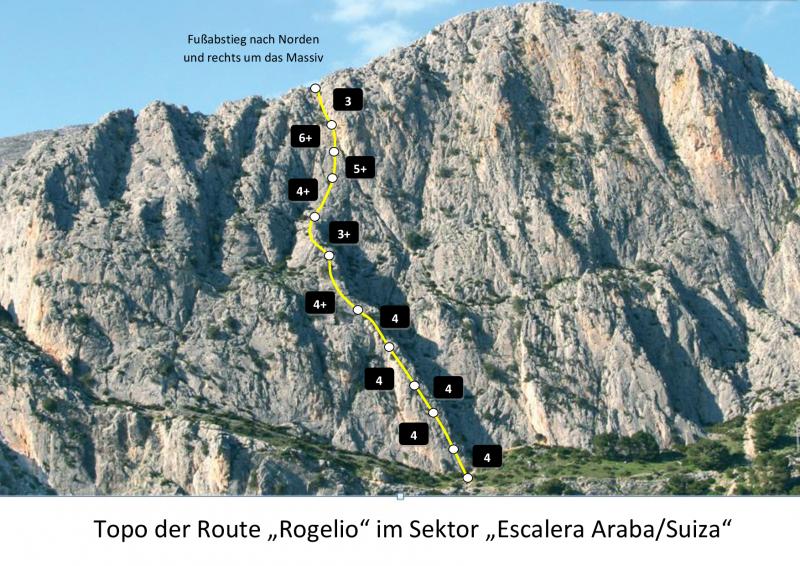 Topo der Route Rogelio