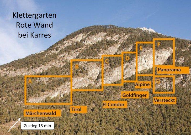 Klettern in Karres Gesamtübersicht-001